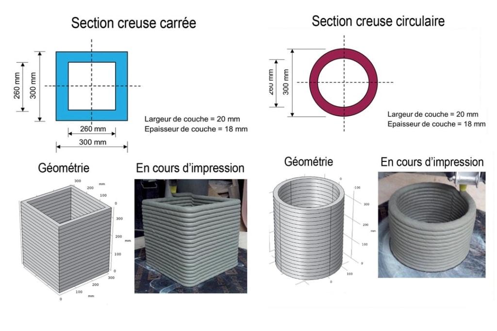 Géométrie des modèles étudiés. [©Insa Toulouse]