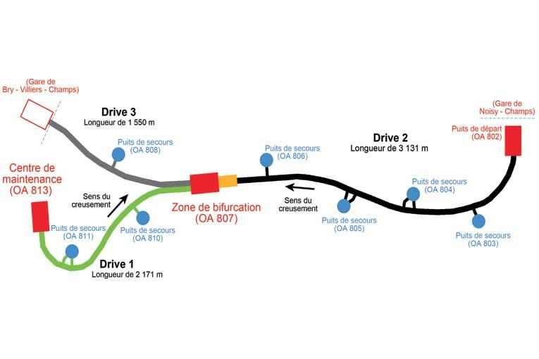 Schéma de principe du lot T2c de la ligne 15.  [©Demathieu & Bard, NGE, Pizzarotti, Implenia et Atlas Fondations]