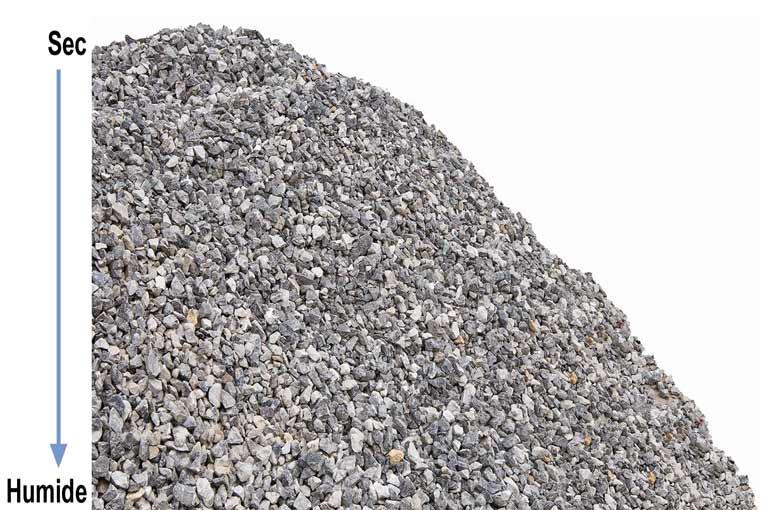 Décantation naturelle de l'humidité dans un tas de granulats. [©Hydronix]
