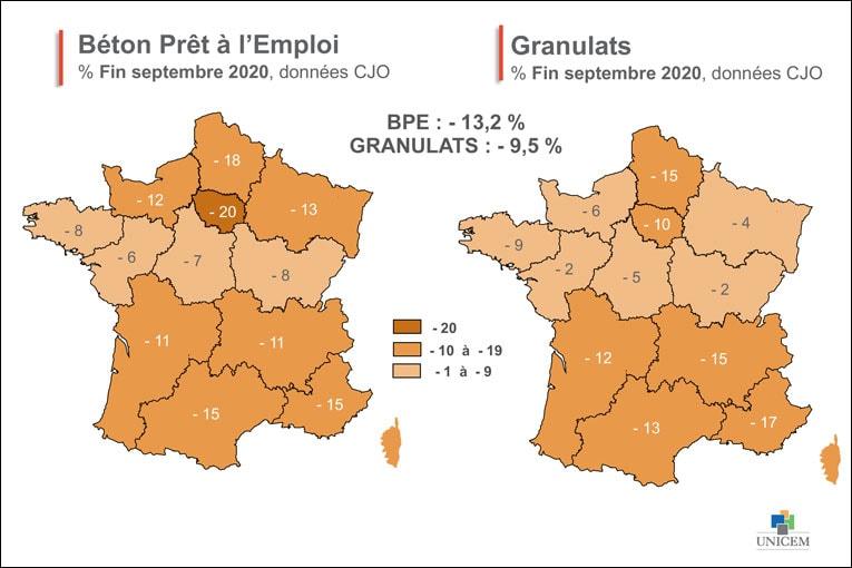 Consommation BPE et Granulats