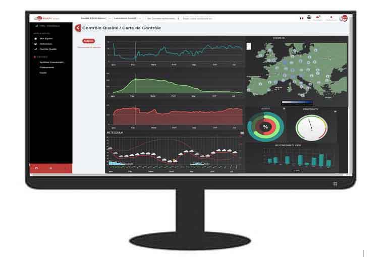 Le logiciel Eazzy d'Exxia utilise l'intelligence artificielle pour réaliser des analyses prédictives. [©Exxia]