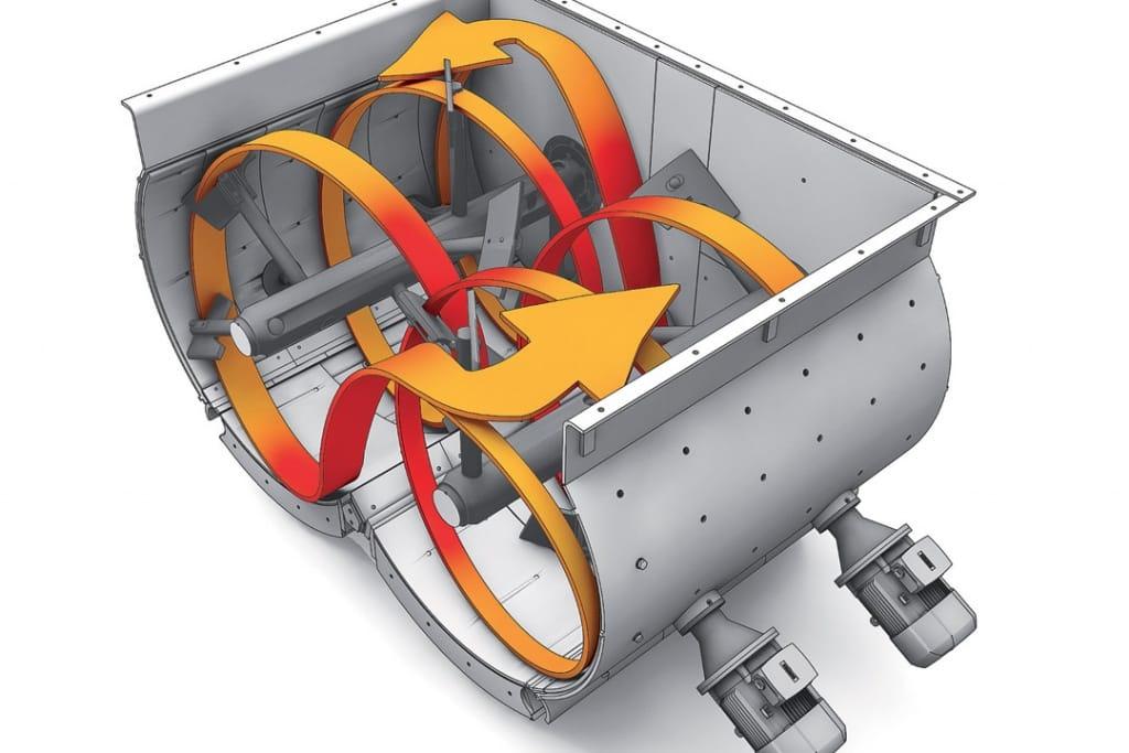 Le principe de malaxage tridimensionnel, réalisé à l'aide des deux spirales discontinues, permet d'obtenir un échange intensif des matériaux, tout en réduisant les temps de malaxage. [©BHS Sonthofen]