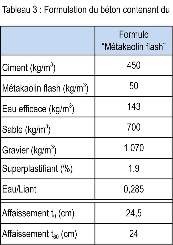 Tableau 3 - Formulation du béton contenant du métakaolin, qui a été testé vis-à-vis du fluage.