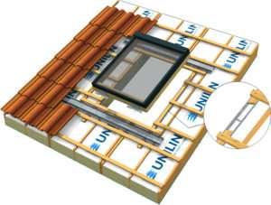Unilin Insulation présente Uni Access, un chevêtre métallique universel. [©Unilin Insulation]